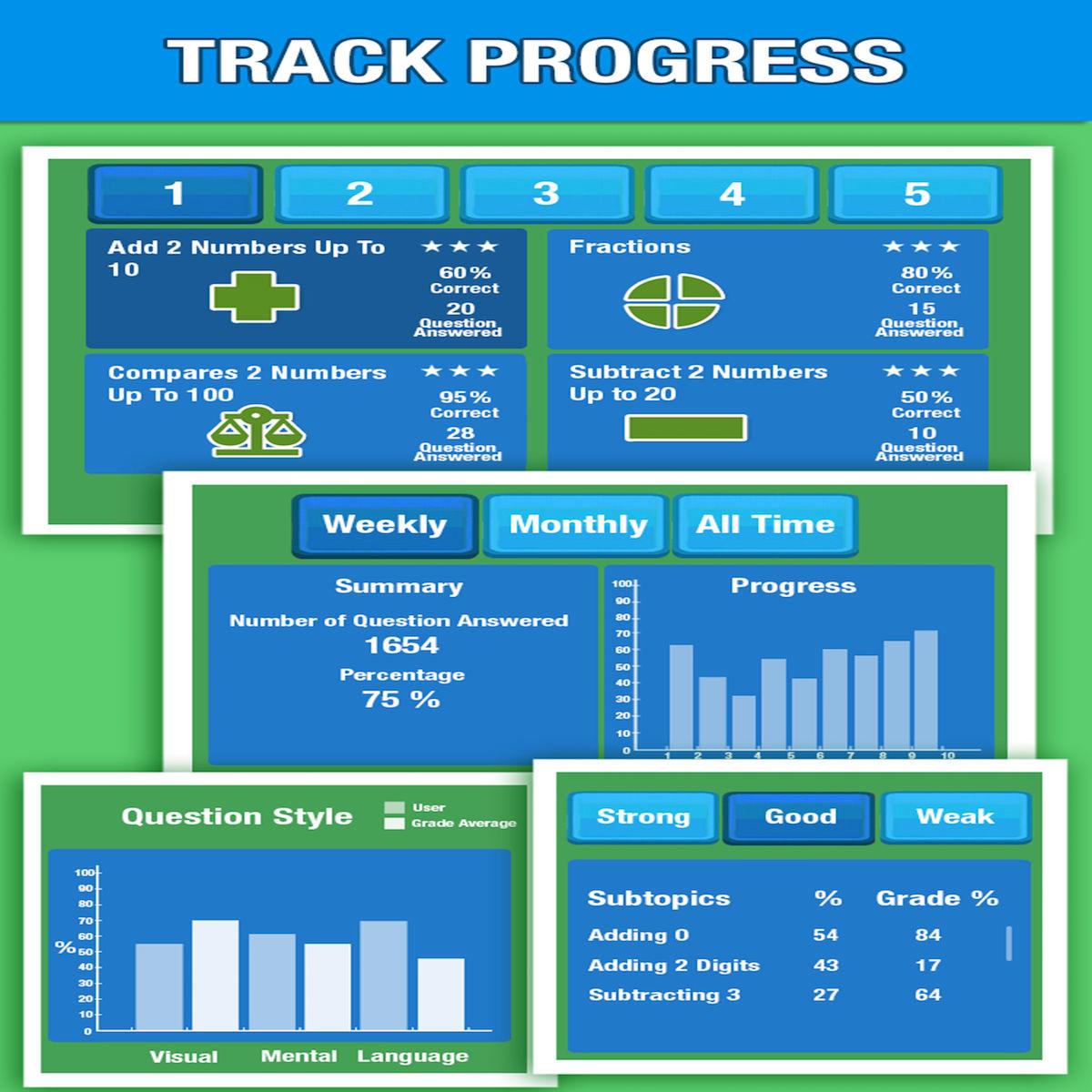 SKIDOS Track Progress