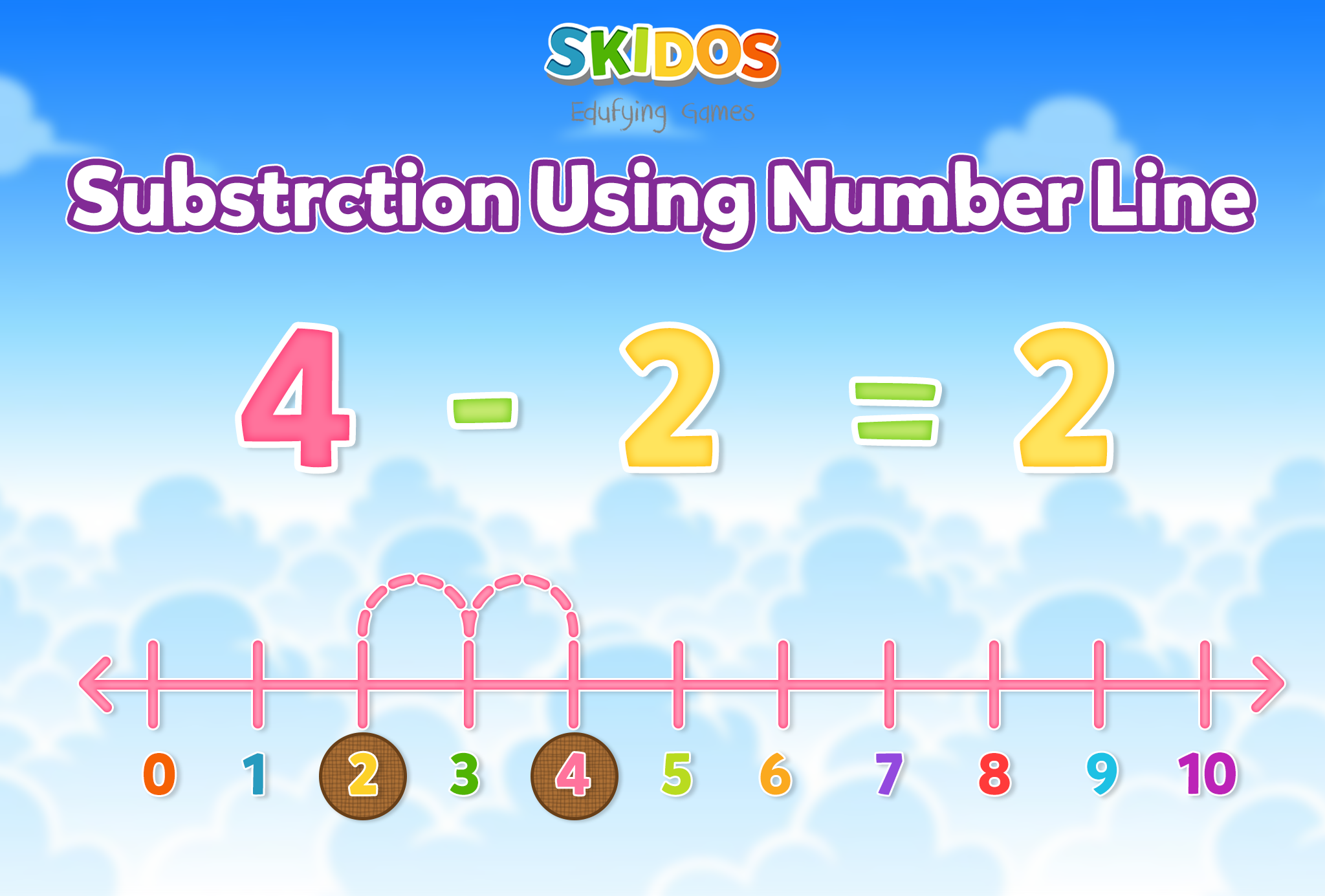 Grade 3 Math Vocabulary Worksheet Subtraction using Number Line