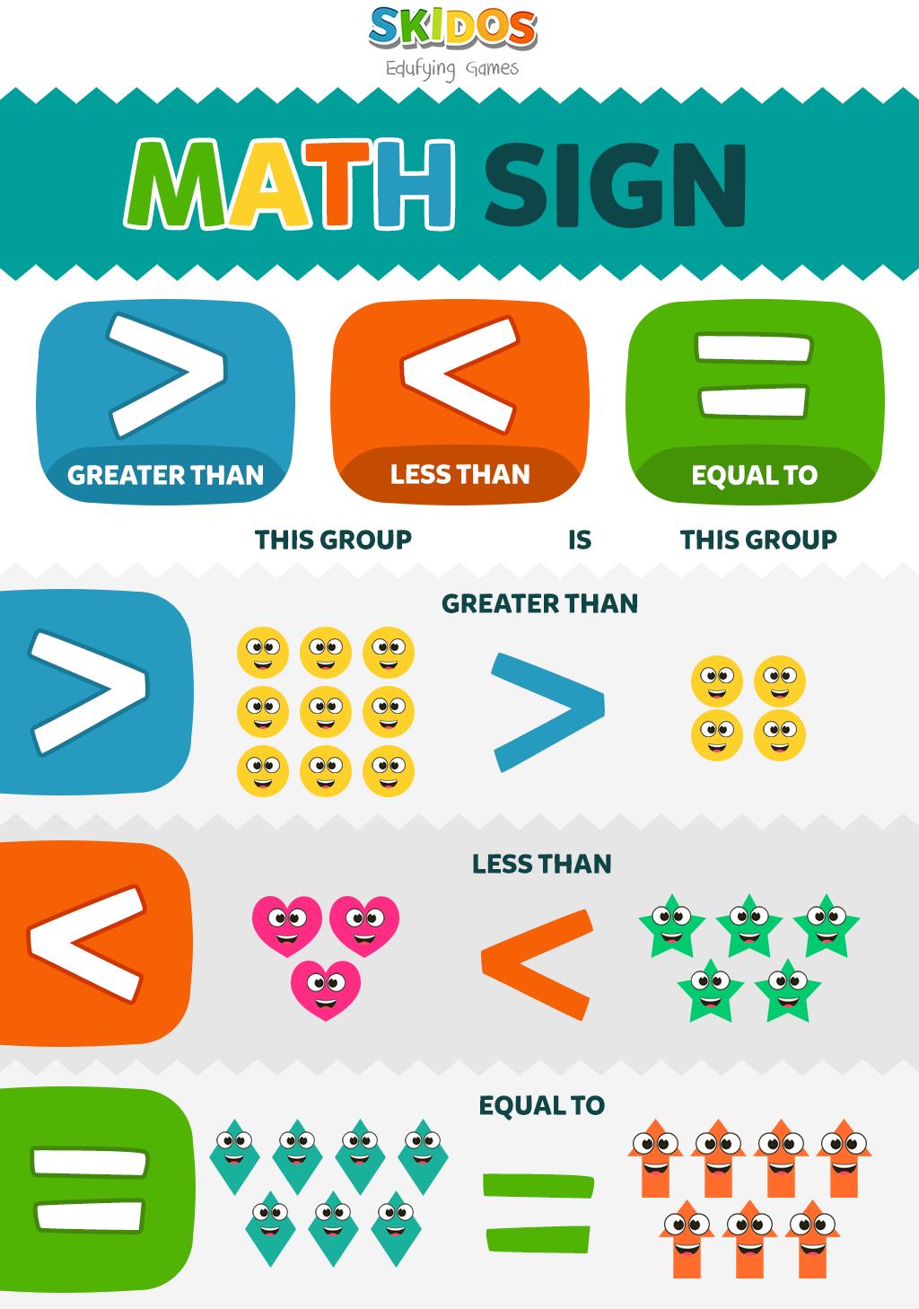 second Grade Math Vocabulary Math Signs