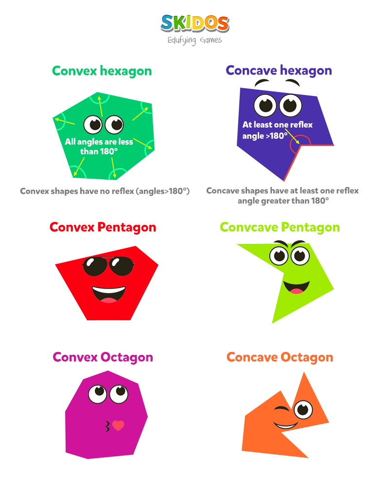 Convex and Concave Polygons - geometric shapes for kids
