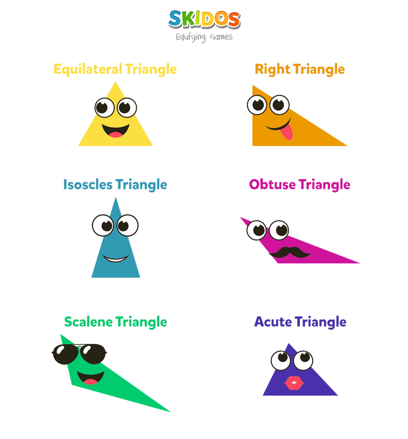 How to teach triangle geometric shapes for kids